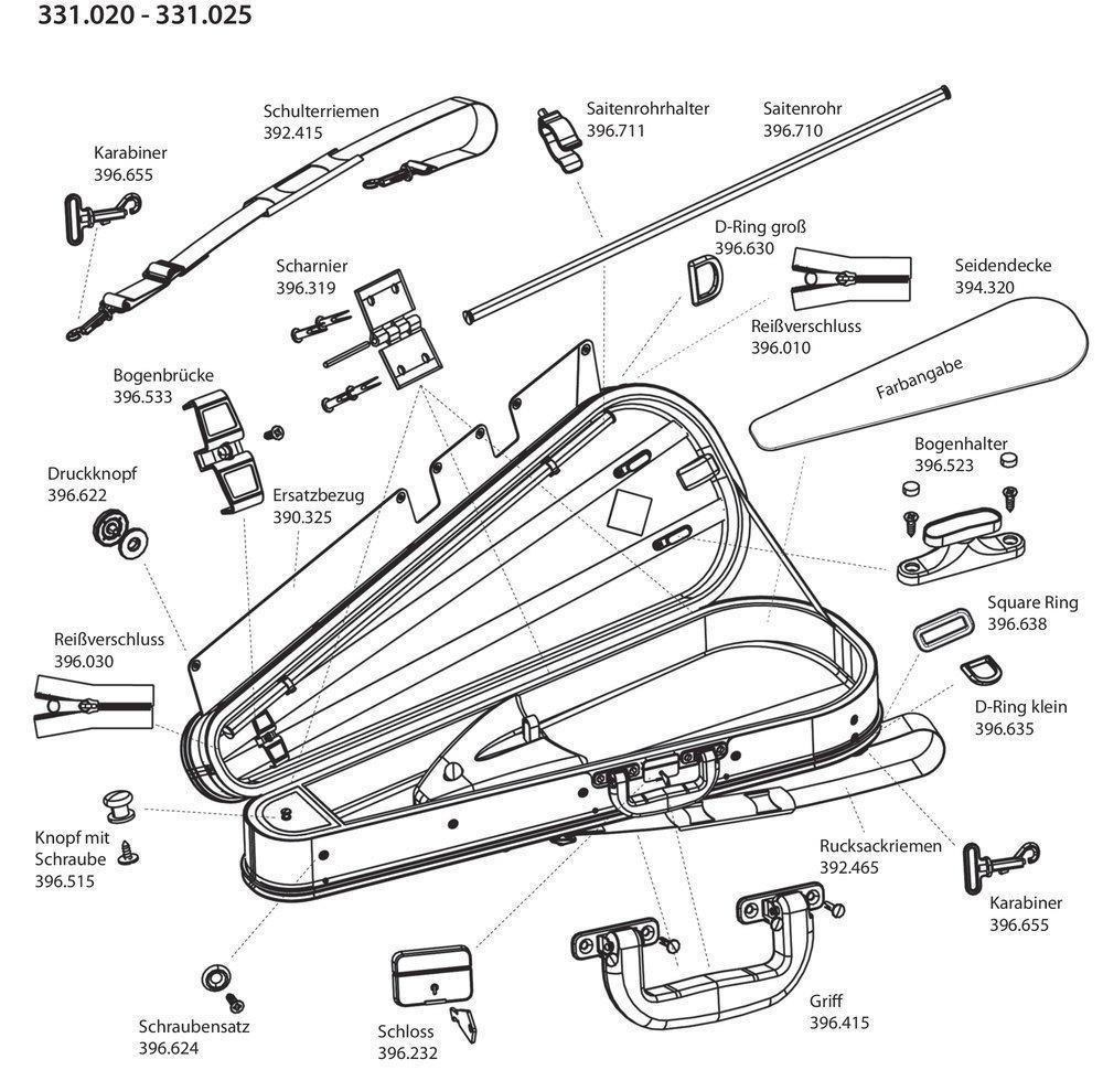 violin cases GEWA Violinformetui Liuteria Concerto 4//4 Geigenkoffer